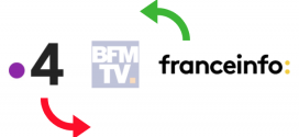 Et si « France Info: » devenait « France 4 » ?